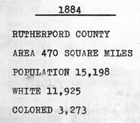 "Fragment of booklet: ""1884: Rutherford County. Area 470 square miles. Population 15,198. White 11,925. Colored 3,273."""