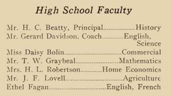 High School Faculty. Mr. H. C. Beatty, Principal, History; Mr. Gerard Davidson, Coach, English, Science: Miss Daisy Bolin, Commercial: Mr. T. W. Graybeal, Mathematics: Mrs. H. L. Robertson, Home Economics: Mr. J. F. Lovell. Agriculture: Ethel Fagan, English, French.