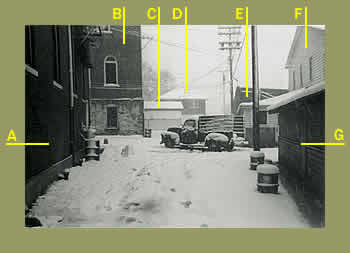 A smaller version of the scene with alphabetical pointers to identify the various buildings around the alley.